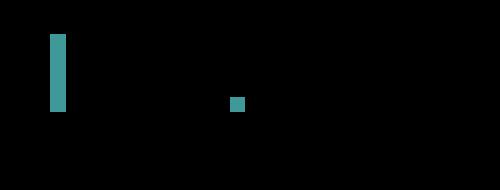 Logo fidu.com VS